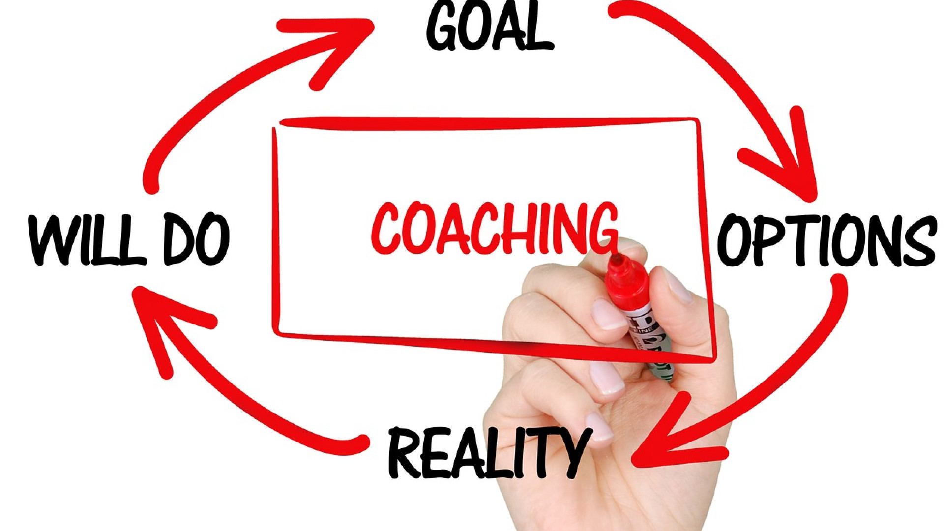 Développement personnel : une nouvelle vie grâce au coaching ?